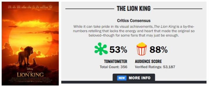 lion king rotten tomatoes